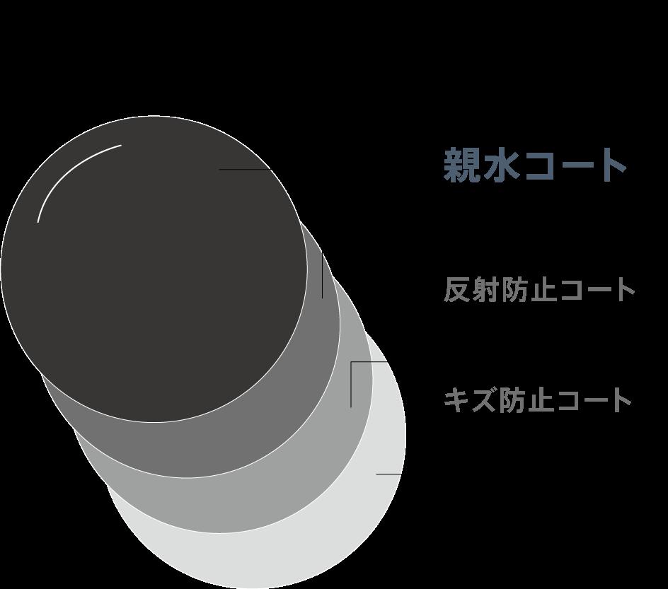 レンズ断面図